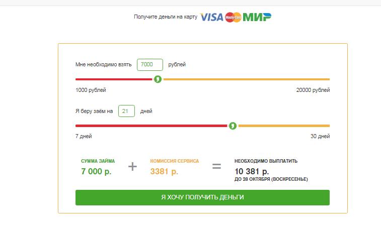 манивео кредитный калькулятор запсибкомбанк онлайн заявка на кредит наличными